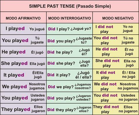 pattern for simple past tense pasado simple babies