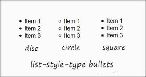 list style color tutorial how to change colour of bullet points using css