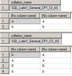 Change Table Collation Sql Server Sql Server Techniques February 2015