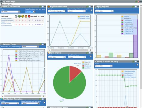 free service desk software itil reviews of incidentmonitor free pricing demos itsm