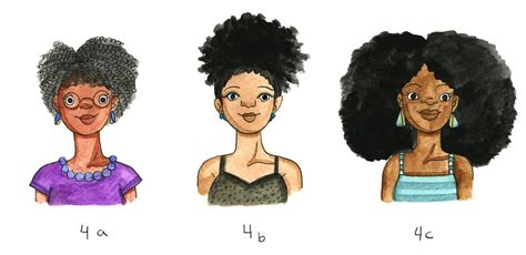 Curly Method For Type 4 Hair by What Is My Hair Type Popsugar
