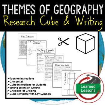 themes of geography scenarios five themes of geography research cube with by learned
