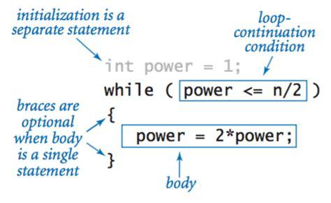 patterns in java using while loop java programming cheatsheet