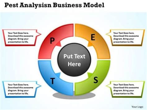 Free Pest Business Card Templates by Pest Framework For Business Strategic Management
