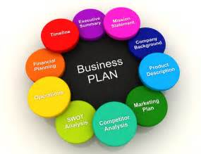Brand amp guide to creating an effective business plan