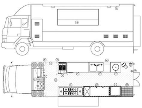 indian restaurant kitchen design draw a basic design for blueprints of restaurant kitchen designs restaurant