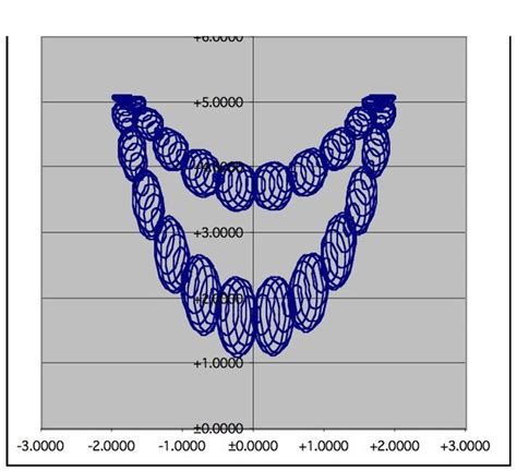 xsd decimal pattern exle how to create a different necklace pattern in microsoft excel