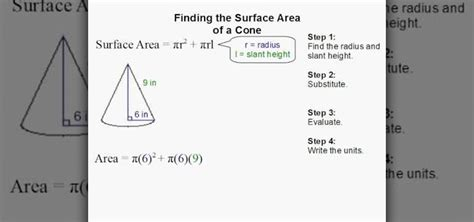 the in the area how to find the surface area of a cone easily 171 math