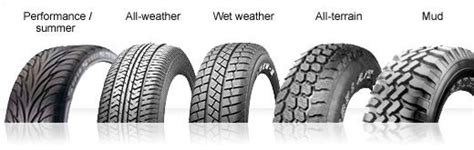 Dan Tyre tyre types for different weather conditions tyres