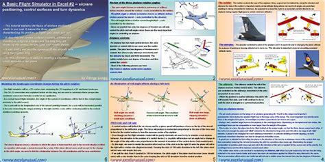 ionic tutorial exle pin nomenclature worksheet excel on pinterest