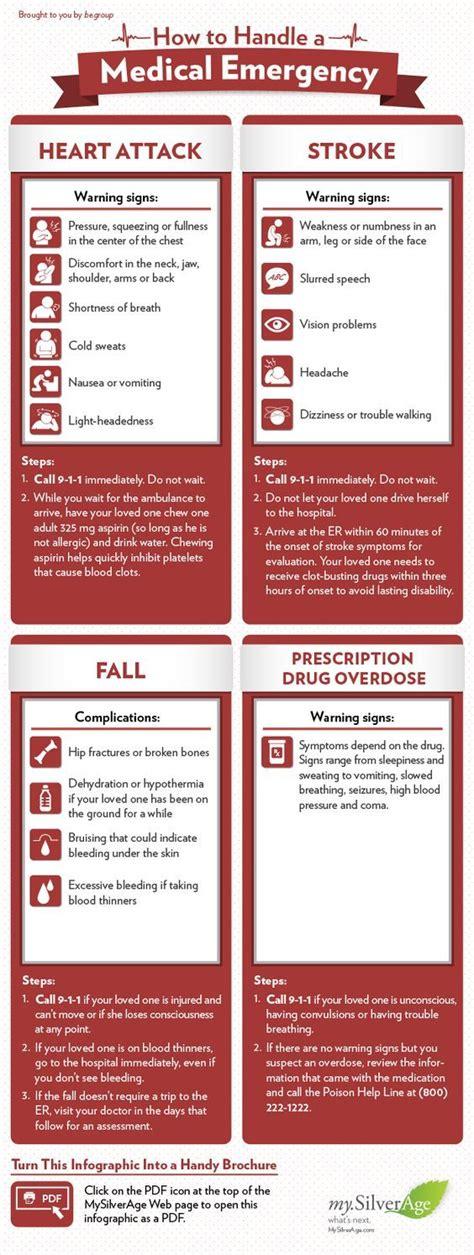 Emt Detox Assist In Medications by 17 Best Images About Detox On Teamwork