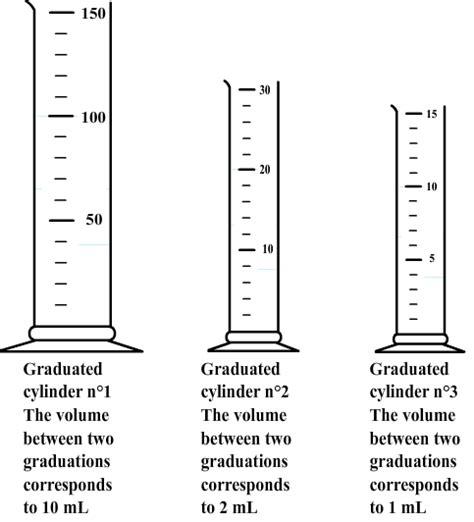Graduated Cylinder Measuring Liquid Volume Worksheet by Worksheets Measuring Liquid Volume Worksheet Opossumsoft