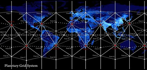 pattern energy history encounters with the unexplained the world grid theory