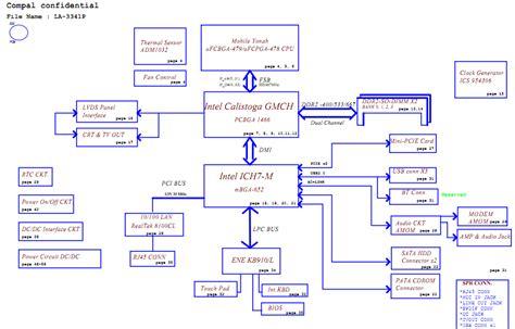 hp pavilion 500 277c motherboard diagram and other compaq presario c500 schematic ibl30 la 3341p laptop
