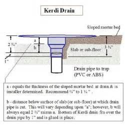 Bridge Faucets Kitchen Tub Spout Diverter Diagram Tub Free Engine Image For