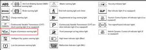 Nissan Altima Warning Lights by Nissan Altima Key Warning Lights Book Covers