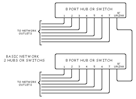 28 diagram wiring diagram home network lan schematic rj45 diagram net configex1b lan wiring schematic diagram pdf and pinouts lan wiring schematic diagram wiring diagram home network asfbconference2016 Gallery