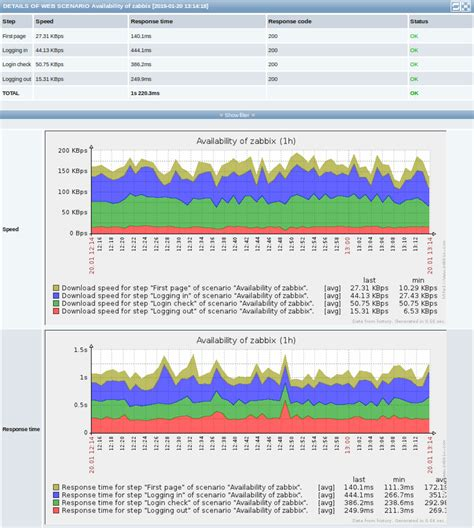 tutorial zabbix 2 4 8 web monitoring zabbix documentation 2 4