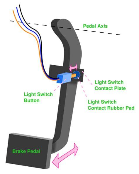brake lights zilvia net forums nissan 240sx