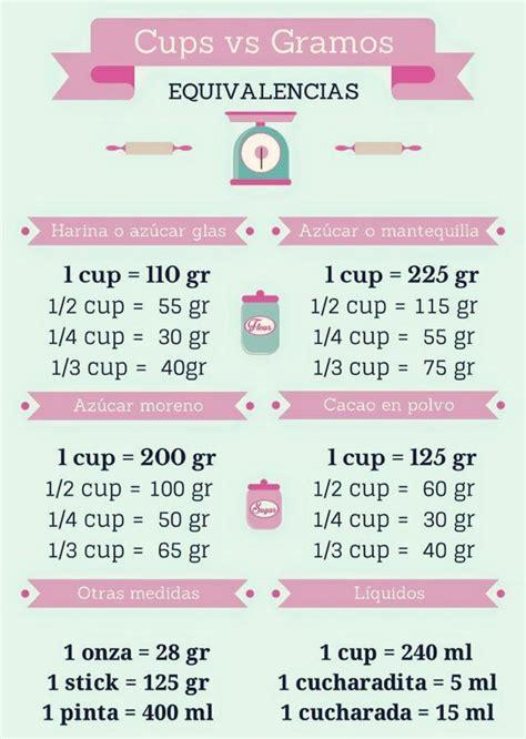 equivalencias cocina conversiones de tazas a gramos y otros dulceideabloguea