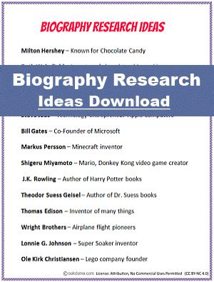 biography research ideas archdale elementary school