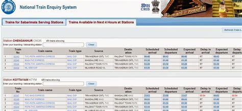 sabarimala train running status