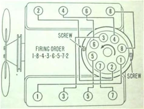 buick 455 firing order diagram solved what is the firing order on a 61 cadillac fixya