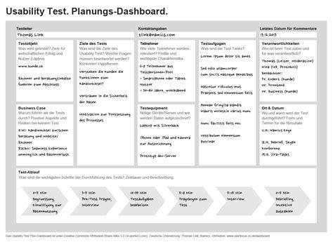 usability tests auf einem blatt planen namics weblog