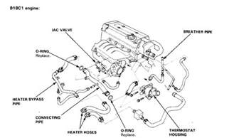 2015 acura tlx fuse box diagram autos post