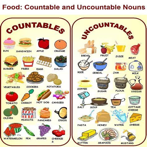 imagenes de comidas en ingles y español comprar alimentos en ingl 233 s vocabulario y expresiones b 225 sicas