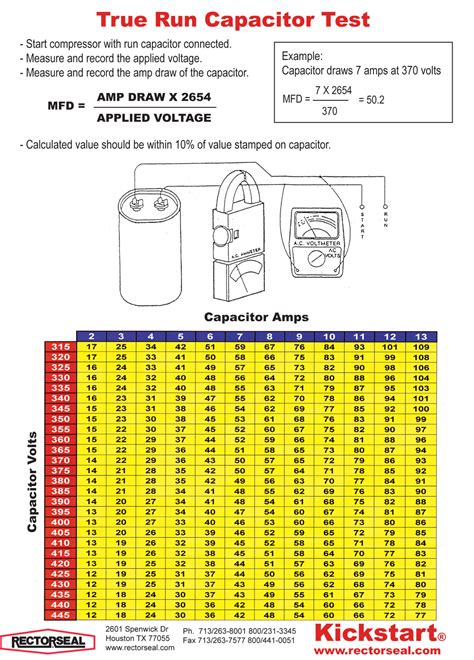 how to test running capacitor testing run capacitors the smart and easy way hvac school