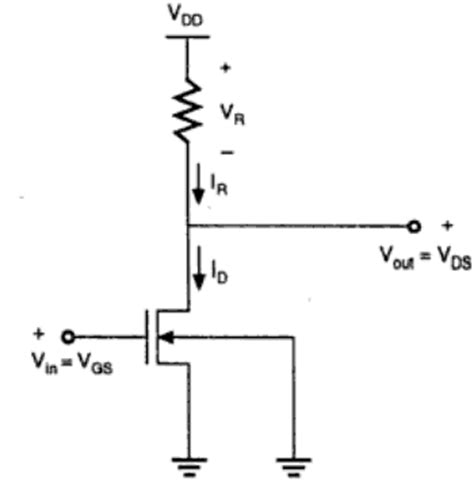 load resistor circuit design vlsi design mos inverter