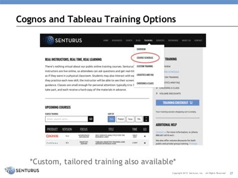 tableau tutorial for beginners ppt tips for tableau beginners dashboard design with tableau