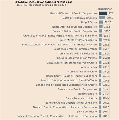banche a rischio in italia banche italiane a rischio default elenco banche pi 249 a ricshio