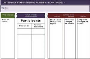 evaluation logic model template united way strengthening families toolkit