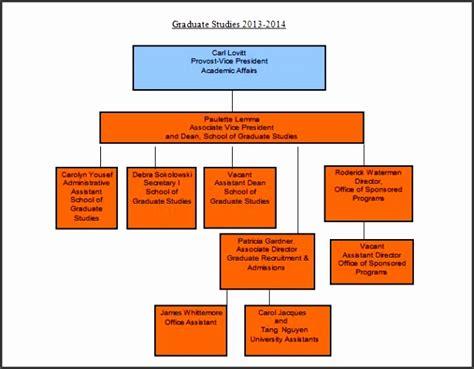 7 Organizational Chart Templates Word Sletemplatess Sletemplatess Organogram Template Excel