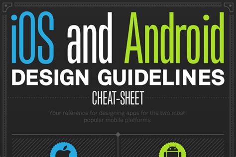 android design guidelines ios and android website design guidelines brandongaille