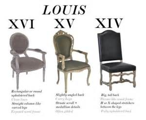 Victorian Style Armchair The Chairs Of Kings Louis Xvi Xv Xiv Clayton Gray