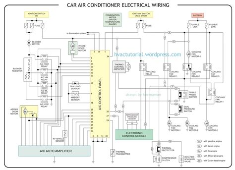 car electrical diagram car air conditioning system wiring diagram wiring