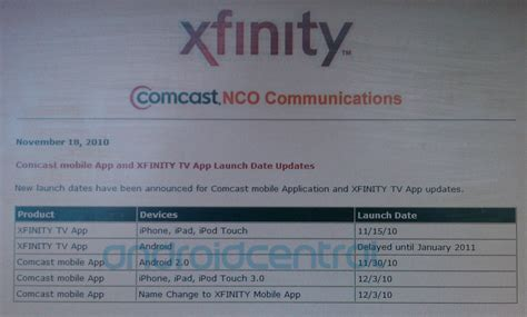 comcast app for android comcast s xfinity app for android delayed until january