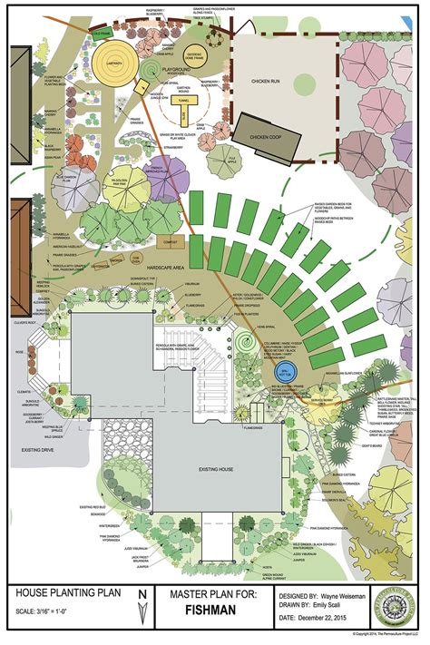 farm blueprints permaculture farm design permaculture plans