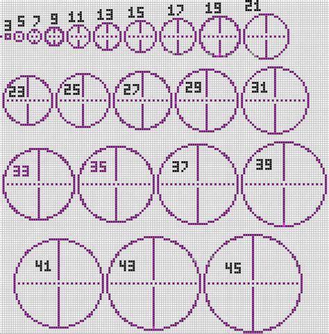 circle chart minecraft circles minecraft crafts