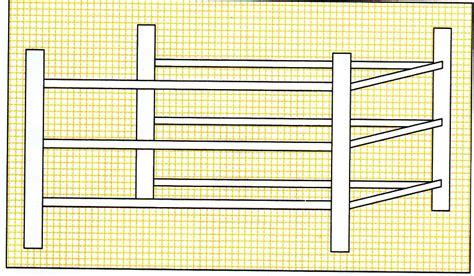 zoldertrap hek balustrade voor om het trapgat van uw vlizotrap op zolder