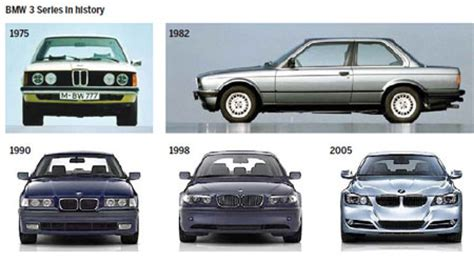 Bmw 3er Historie by 3 Series Unprecedented Success Unwavering Quality
