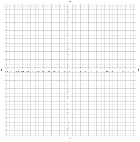 free printable x y axis graph paper image search results graph paper printable 8 5x11 free joy studio design