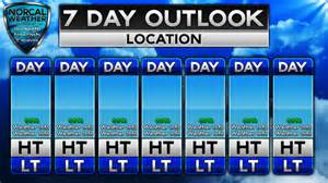 weather report template 5 7 day forecast template 6