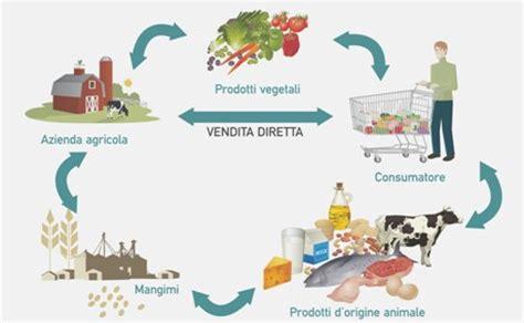 la filiera alimentare filiere produttive piave regione veneto