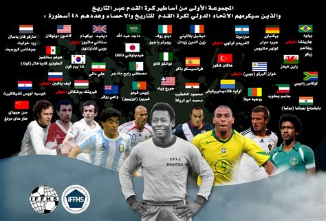 the best of legend iffhs will honor the phase one of the football legend