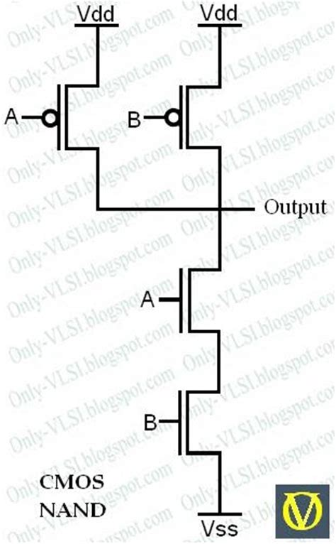 vlsi layout design interview questions only vlsi digital design interview questions 2
