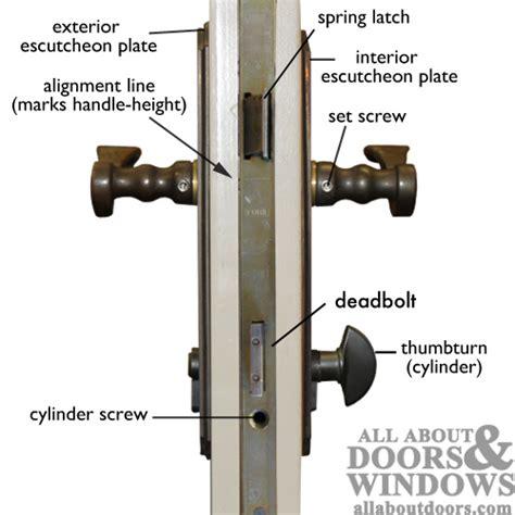 replacing 4 point winkhaus roller lock in weather shield door